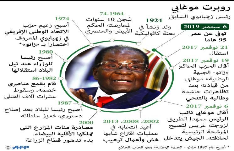 رئيس زيمبابوي روبرت موغابي  1-119
