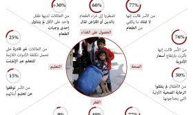 لبنان: مستقبل الأطفال على المحك