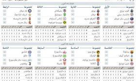 دوري أبطال أوروبا 2021-2022
