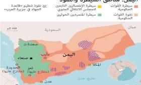 اليمن: مناطق السيطرة والنفوذ